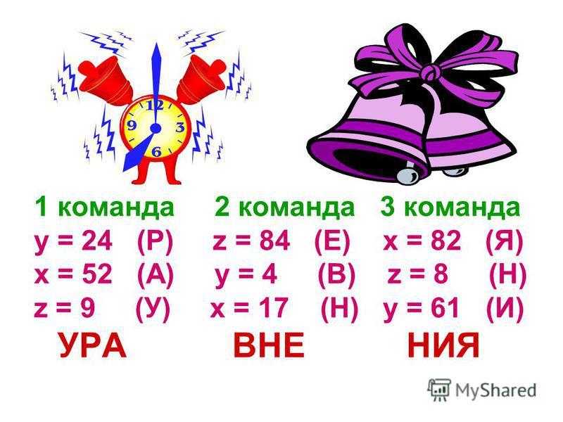 Второй конкурс БУДЬ ВНИМАТЕЛЕН! 1 команде 2 команде 3 команде 23 + у = 47 z – 16 = 68 94 – x = 12 x : 4 = 13 11 у = 44 z 7 = 56 6 z = 54 34 : x = 2 у + 13 = 74