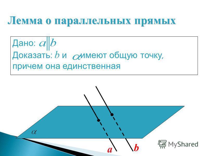 Дано : Доказать : b и имеют общую точку, причем она единственная a b Лемма о параллельных прямых