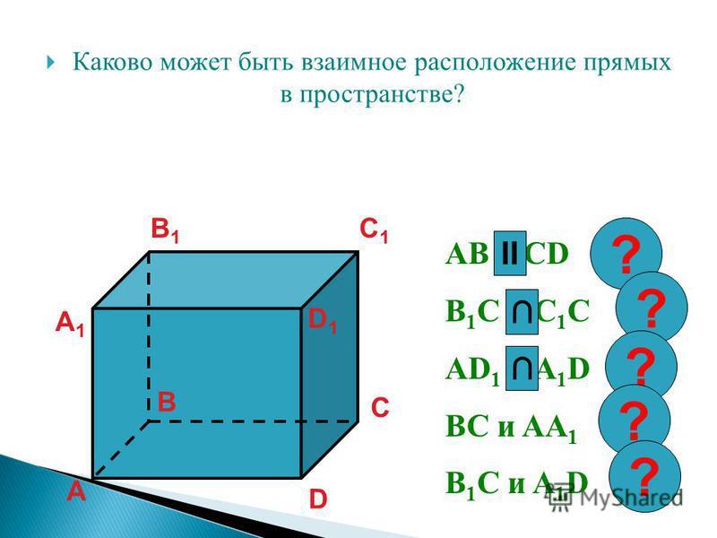 Каково может быть взаимное расположение прямых в пространстве? А B C D А1А1 B1B1 C1C1 D1D1 AB и CD B 1 C и C 1 C AD 1 и A 1 D BC и AA 1 B 1 C и A 1 D II ? ? ? ? ?