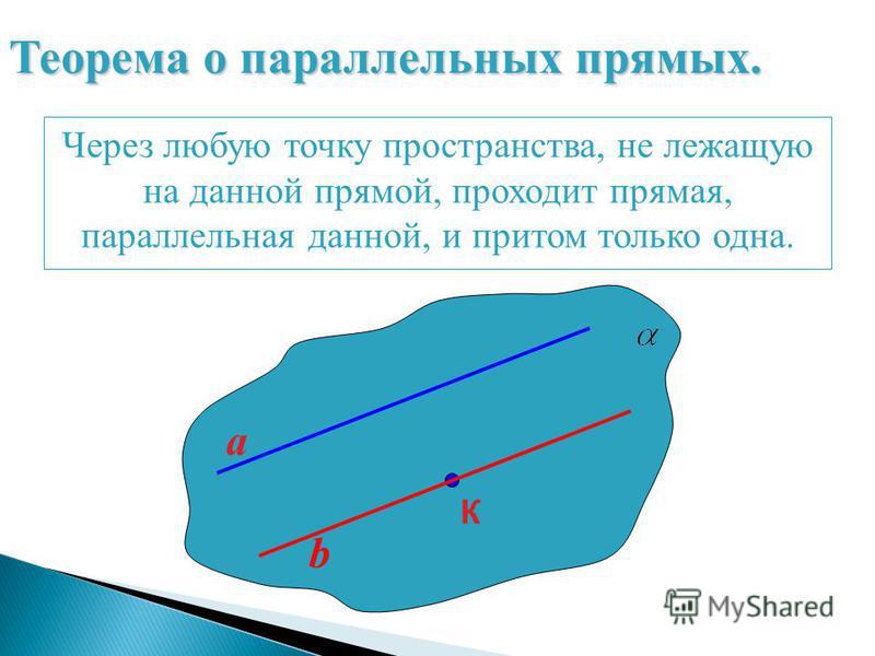 Теорема о параллельных прямых. Через любую точку пространства, не лежащую на данной прямой, проходит прямая, параллельная данной, и притом только одна. К a b