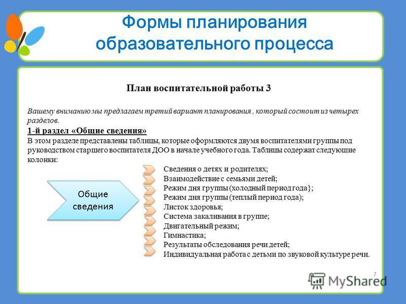 Формы планирования образовательного процесса 7 План воспитательной работы 3 Вашему вниманию мы предлагаем третий вариант планирования, который состоит из четырех разделов. 1-й раздел «Общие сведения» В этом разделе представлены таблицы, которые оформ