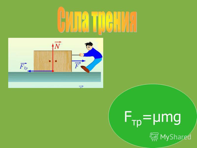 F тр =µmg