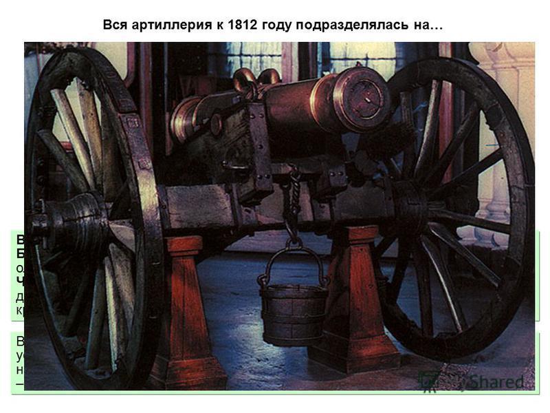 Артиллерия в 1812 году