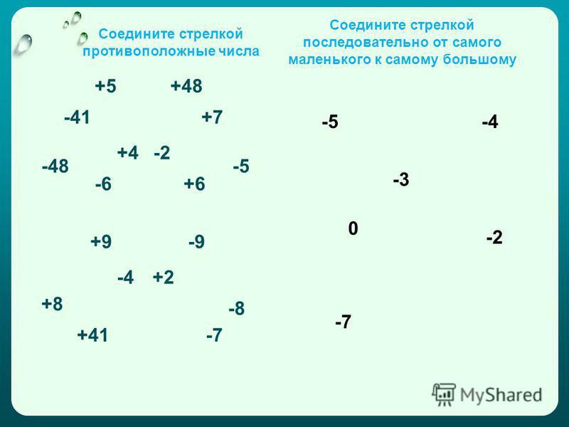 Соедините стрелкой противоположные числа -48 +8 +5 -5 +48 -8 -41 +41 +7 -7 -6+6 +9-9 +4 -4 -2 +2 Соедините стрелкой последовательно от самого маленького к самому большому -7 -5-4 -3 -2 0