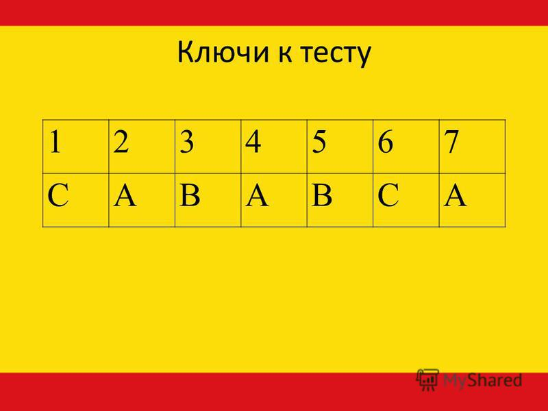 Ключи к тесту 1234567 CABABCA