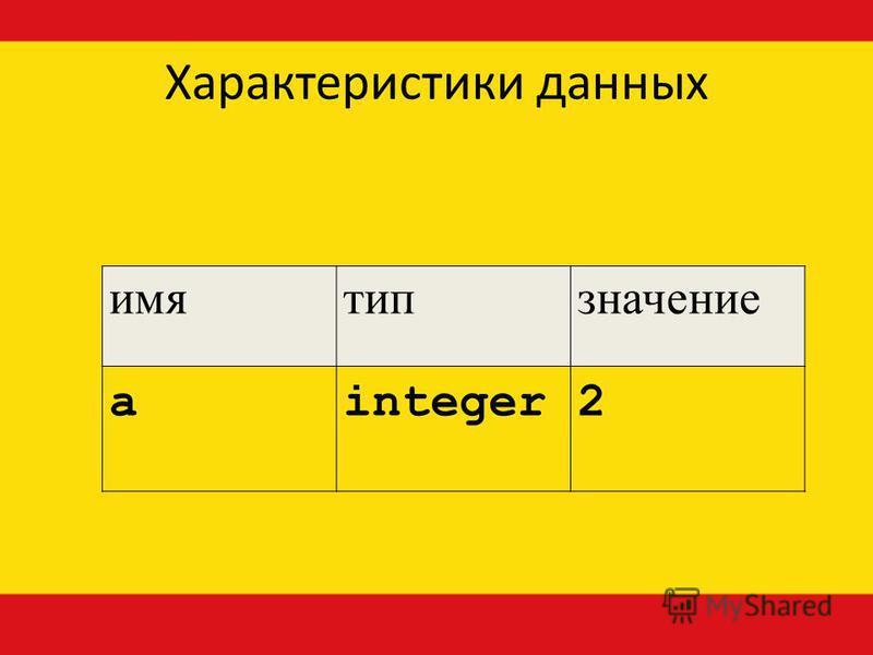 Характеристики данных имя тип значение ainteger2