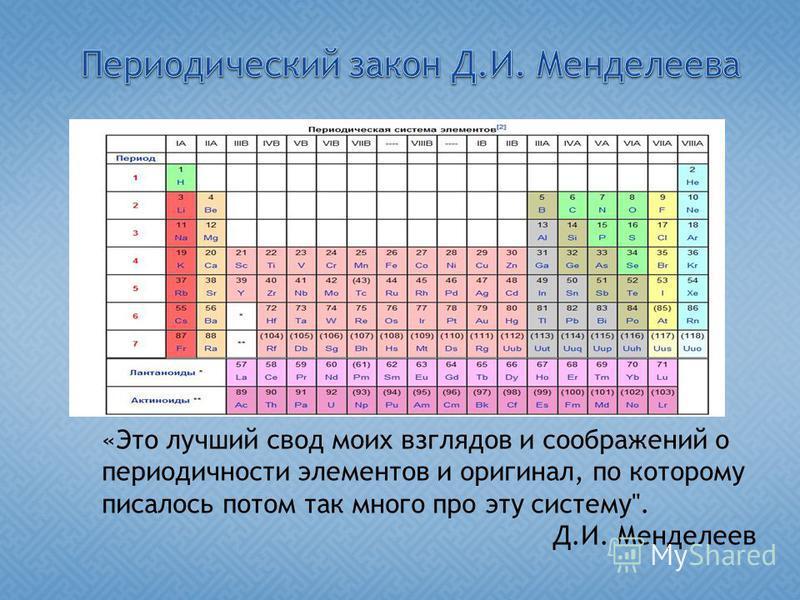 «Это лучший свод моих взглядов и соображений о периодичности элементов и оригинал, по которому писалось потом так много про эту систему. Д.И. Менделеев