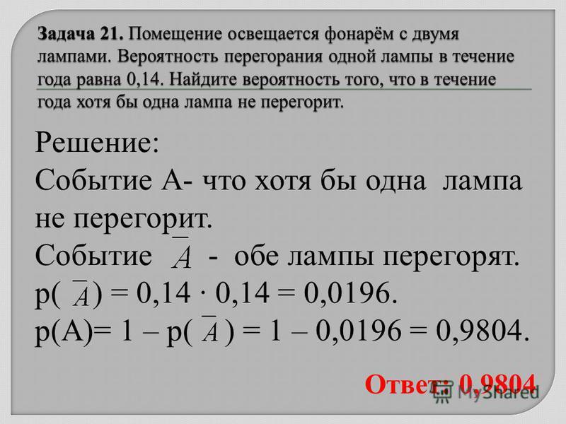 Решение: Событие А- что хотя бы одна лампа не перегорит. Событие - обе лампы перегорят. р( ) = 0,14 0,14 = 0,0196. р(А)= 1 – р( ) = 1 – 0,0196 = 0,9804. Ответ: 0,9804