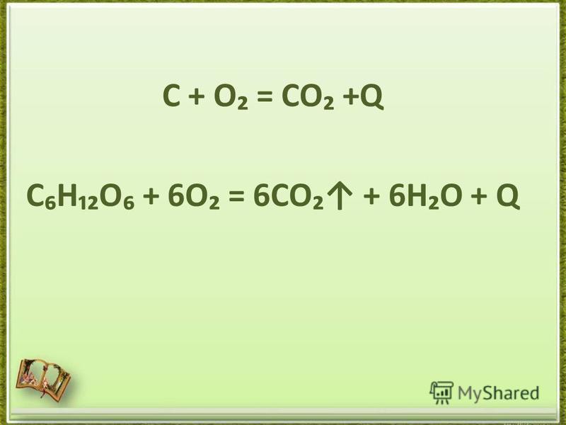 С + О = СО +Q СНО + 6О = 6СО + 6НО + Q