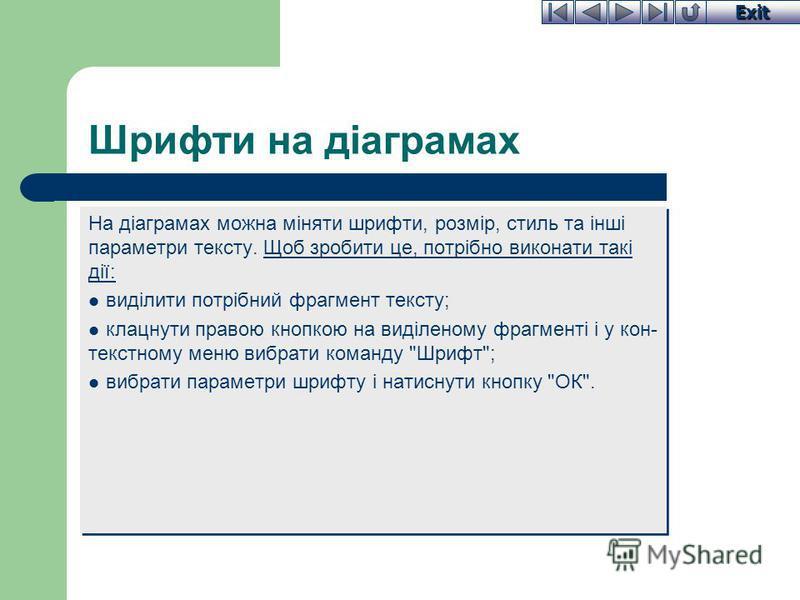Exit Шрифти на діаграмах На діаграмах можна міняти шрифти, розмір, стиль та інші параметри тексту. Щоб зробити це, потрібно виконати такі дії: виділити потрібний фрагмент тексту; клацнути правою кнопкою на виділеному фрагменті і у кон- текстному меню