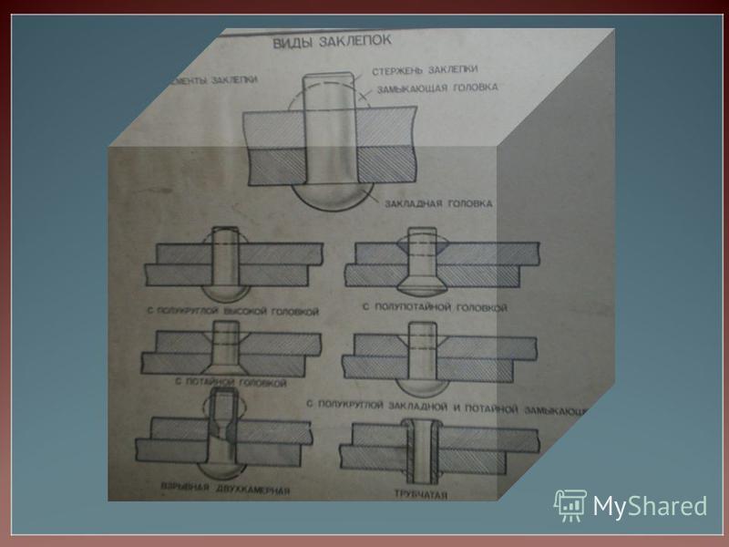 Придание формы замыкающей головке при помощи молотка осаживание склёпываемых листов при помощи натяжки