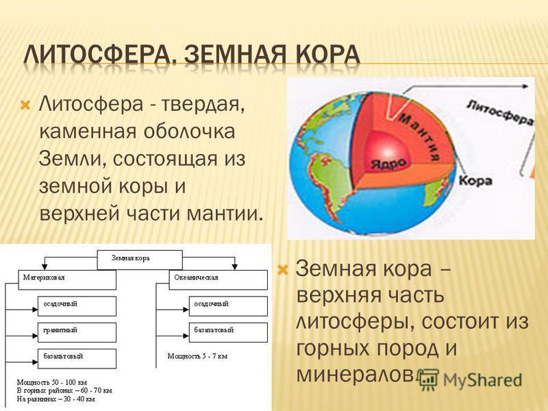 Литосфера - твердая, каменная оболочка Земли, состоящая из земной коры и верхней части мантии. Земная кора – верхняя часть литосферы, состоит из горных пород и минералов