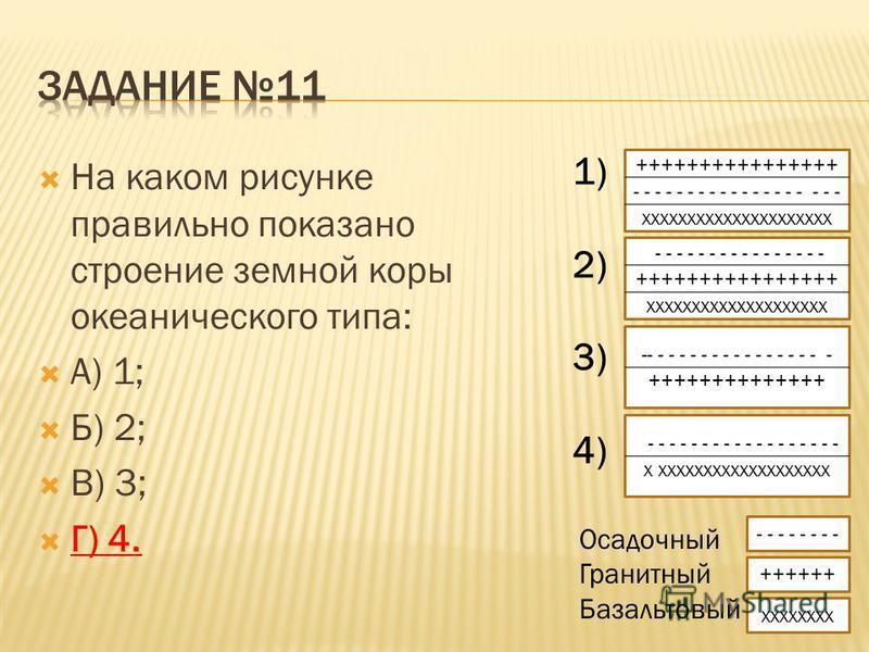 На каком рисунке правильно показано строение земной коры океанического типа: А) 1; Б) 2; В) 3; Г) 4. ++++++++++++++++ - - - - - - - - - - - - - - - - - - - ххххххххххххххххххххх - - - - - - - - - - - - - - - - ++++++++++++++++ хххххххххххххххххххх --