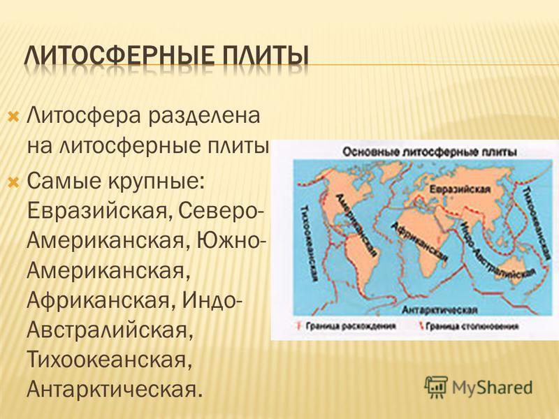 Литосфера разделена на литосферные плиты. Самые крупные: Евразийская, Северо- Американская, Южно- Американская, Африканская, Индо- Австралийская, Тихоокеанская, Антарктическая.
