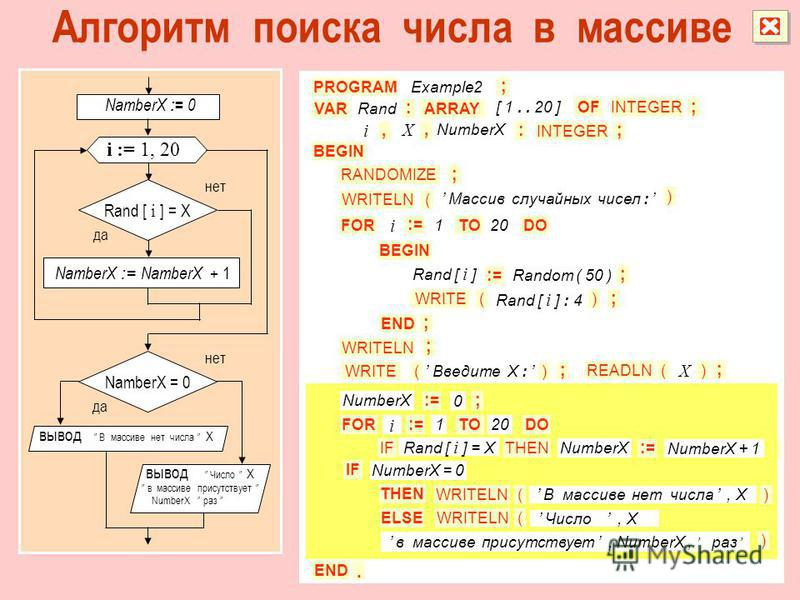 i := 1, 20 вывод В массиве нет числа X PROGRAM VAR, INTEGER Rand FORTO Example2 ; :=:= i 120DO BEGIN WRITE() : ARRAY [ 1.. 20 ] OF i ; BEGIN ; : NumberX ; :=:= WRITELN( Массив случайных чисел : NamberX := 0, X INTEGER RANDOMIZE ; ) Rand [ i ] Random