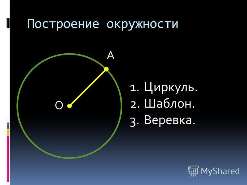 Построение окружности О А 1.Циркуль. 2.Шаблон. 3.Веревка.