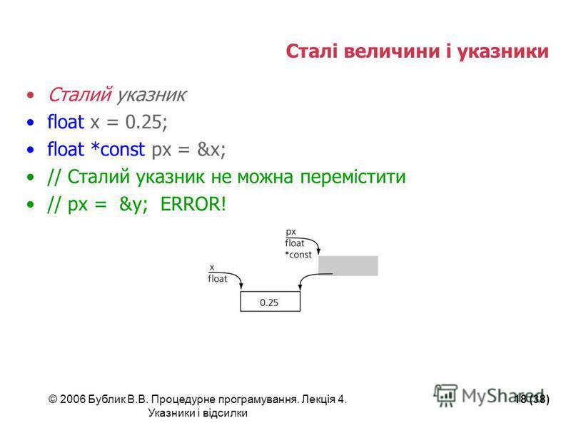 © 2006 Бублик В.В. Процедурне програмування. Лекція 4. Указники і відсилки 18 (38) Сталі величини і указники Сталий указник float x = 0.25; float *const px = &x; // Сталий указник не можна перемістити // px = &y; ERROR!