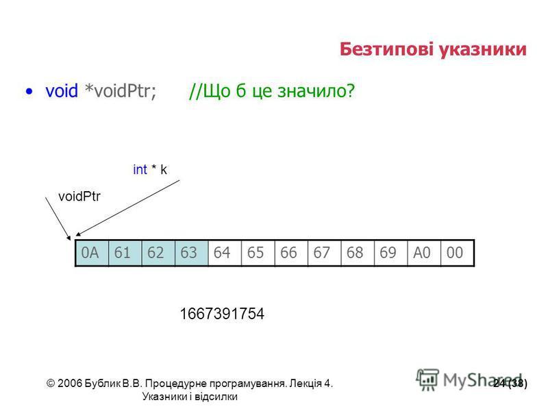 © 2006 Бублик В.В. Процедурне програмування. Лекція 4. Указники і відсилки 24 (38) Безтипові указники void *voidPtr;//Що б це значило? 0A0A616263646566676869A000 voidPtr int * k 1667391754