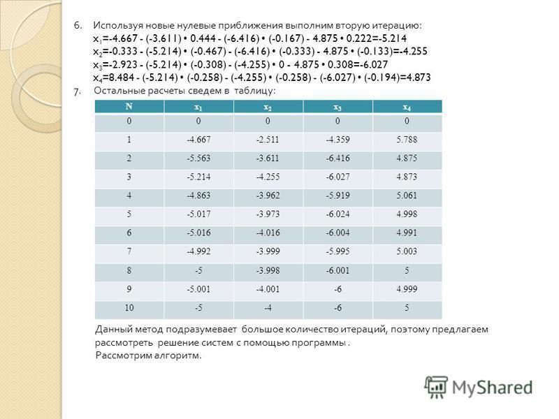 6. Используя новые нулевые приближения выполним вторую итерацию : x 1 =-4.667 - (-3.611) 0.444 - (-6.416) (-0.167) - 4.875 0.222=-5.214 x 2 =-0.333 - (-5.214) (-0.467) - (-6.416) (-0.333) - 4.875 (-0.133)=-4.255 x 3 =-2.923 - (-5.214) (-0.308) - (-4.