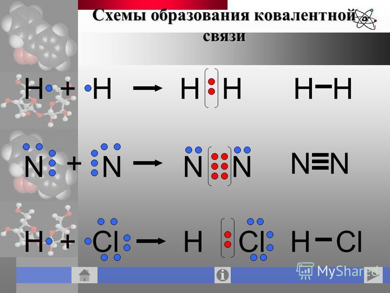 Схемы образования ковалентной связи Н+ННННН N + N NN NN H+ Cl H H