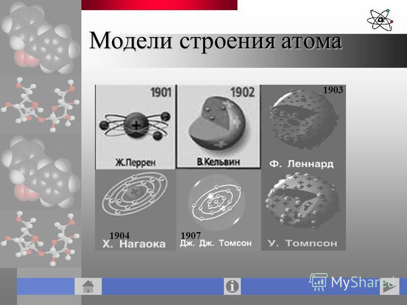 Модели строения атома 1903 19041907