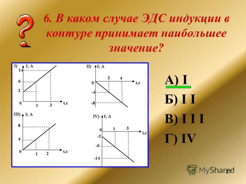 21 6. В каком случае ЭДС индукции в контуре принимает наибольшее значение? А) I Б) I I В) I I I Г) IV