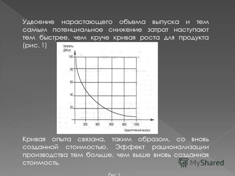 Удвоение нарастающего объема выпуска и тем самым потенциальное снижение затрат наступают тем быстрее, чем круче кривая роста для продукта (рис. 1) Кривая опыта связана, таким образом, со вновь созданной стоимостью. Эффект рационализации производства