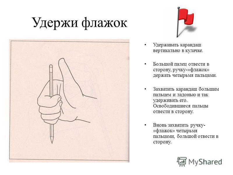 Удержи флажок Удерживать карандаш вертикально в кулачке. Большой палец отвести в сторону, ручку-»флажок» держать четырьмя пальцами. Захватить карандаш большим пальцем и ладонью и так удерживать его. Освободившиеся пальцы отвести в сторону. Вновь захв