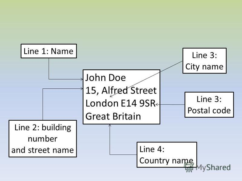 John Doe 15, Alfred Street London E14 9SR Great Britain Line 1: Name Line 2: building number and street name Line 3: City name Line 3: Postal code Line 4: Country name
