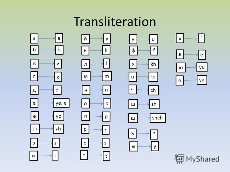 Transliteration а а бb вv г g дd еye, e ёyo жzh зz и i й y к л м н о п р с т у ф k l m n o p r s t u f х ц ч ш щ ъ ы ь э ю я kh ts ch sh shch y e yu ya