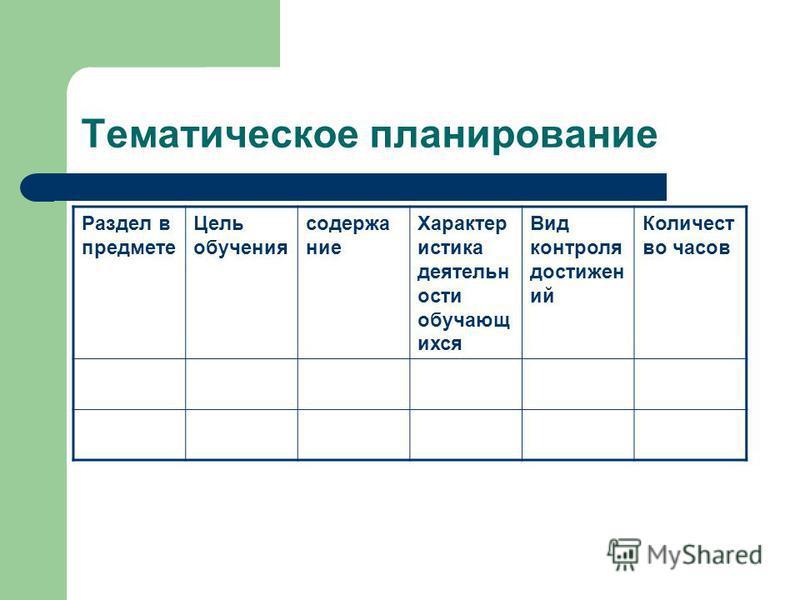 Тематическое планирование Раздел в предмете Цель обучения содержание Характер истика деятельности обучающихся Вид контроля достижений Количест во часов
