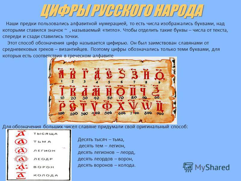 РИМСКАЯ НУМЕРАЦИЯ Из всех странных нумераций римская является единственной, сохранившейся до сих пор и довольно широко применяемой. Римские цифры употребляются и сейчас для обозначения столетий, нумерации глав в книгах и др. Для записи чисел в римско
