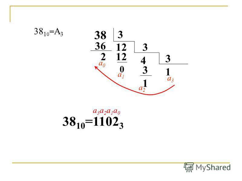 38 1 0 = А 3 38 3 12 36 0 а 0 а 0 2 1 а 1 а 1 3 12 3 4 3 1 а 2 а 2 а 3 а 3 а 3 а 2 а 1 а 0 а 3 а 2 а 1 а 0 38 10 =1102 3