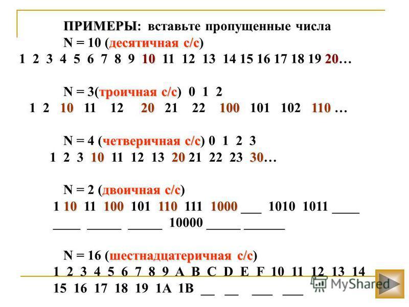 ПРИМЕРЫ ПРИМЕРЫ: вставьте пропущенные числа десятичная с/с 1020 N = 10 (десятичная с/с) 1 2 3 4 5 6 7 8 9 10 11 12 13 14 15 16 17 18 19 20… троичная с/с N = 3(троичная с/с) 0 1 2 1020 100110 1 2 10 11 12 20 21 22 100 101 102 110 … четверичная с/с N =