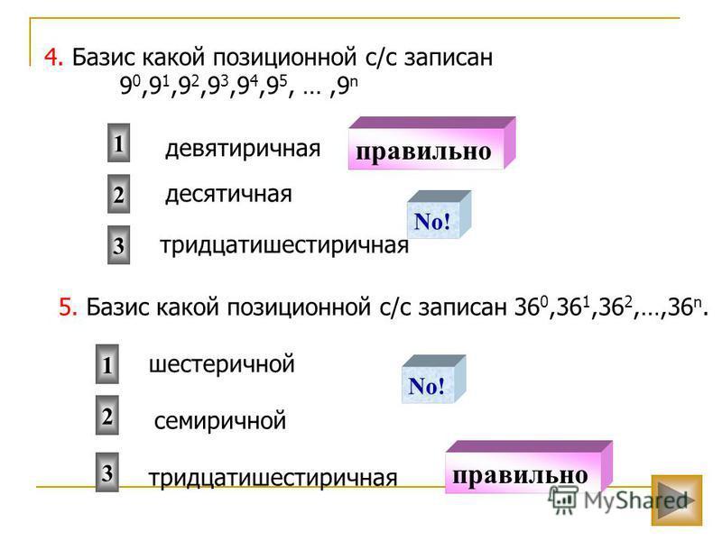 5. Базис какой позиционной с/с записан 36 0,36 1,36 2,…,36 n. 1 2 3 шестеричной семеричной 4. Базис какой позиционной с/с записан 9 0,9 1,9 2,9 3,9 4,9 5, …,9 n 3 2 1 тридцатишестиричная десятичная девятеричная тридцатишестиричная правильно No! прави
