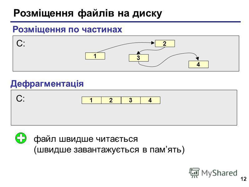 12 Розміщення файлів на диску Розміщення по частинах Дефрагментація файл швидше читається (швидше завантажується в память) 1 2 3 4 C: 1234