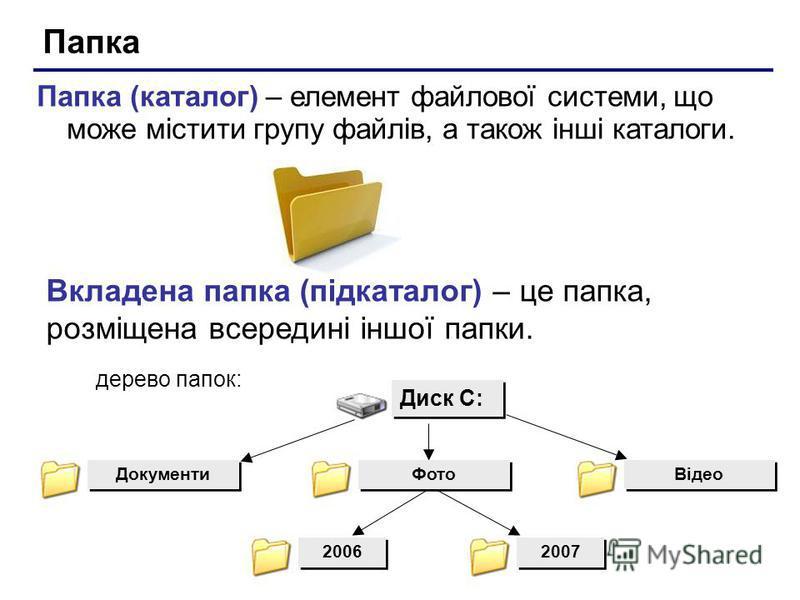 Папка Папка (каталог) – елемент файлової системи, що може містити групу файлів, а також інші каталоги. Вкладена папка (підкаталог) – це папка, розміщена всередині іншої папки. Диск C: Документи Відео 2006 2007 дерево папок: Фото