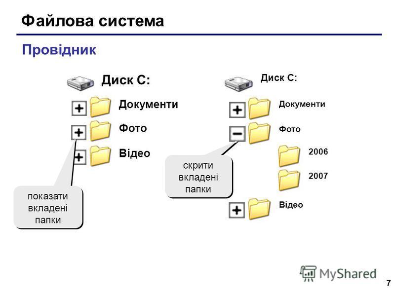 7 Файлова система Провідник Диск C: Документи Фото Відео 2006 2007 Диск C: Документи Фото Відео показати вкладені папки скрити вкладені папки