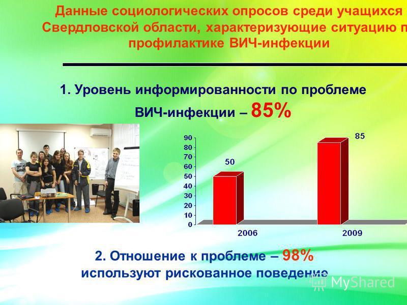 Данные социологических опросов среди учащихся Свердловской области, характеризующие ситуацию по профилактике ВИЧ-инфекции 1. Уровень информированности по проблеме ВИЧ-инфекции – 85% 2. Отношение к проблеме – 98% используют рискованное поведение
