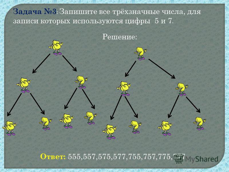 Задача 3 : Запишите все трёхзначные числа, для записи которых используются цифры 5 и 7. Решение: Ответ: 555,557,575,577,755,757,775,777