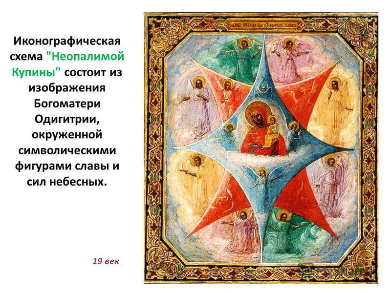 Иконографическая схема Неопалимой Купины состоит из изображения Богоматери Одигитрии, окруженной символическими фигурами славы и сил небесных. 19 век