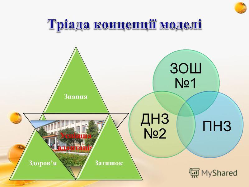 ЗнанняЗдоровя Успішна адаптація Затишок ЗОШ 1 ПНЗ ДНЗ 2