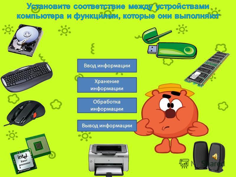 Ввод информации Хранение информации Обработка информации Вывод информации