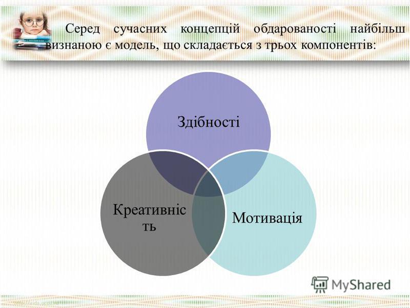 Серед сучасних концепцій обдарованості найбільш визнаною є модель, що складається з трьох компонентів: Здібності Мотивація Креативніс ть