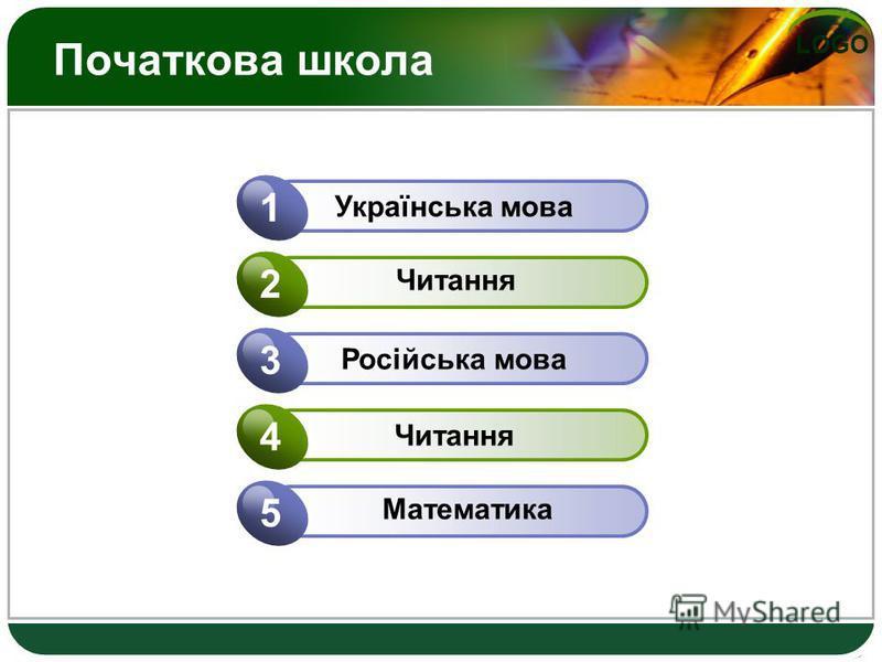 LOGO Початкова школа Українська мова 1 Читання 2 Російська мова 3 Читання 4 Математика 5