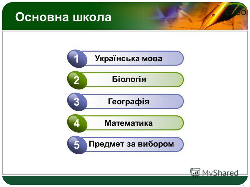 LOGO Основна школа Українська мова 1 Біологія 2 Географія 3 Математика 4 Предмет за вибором 5