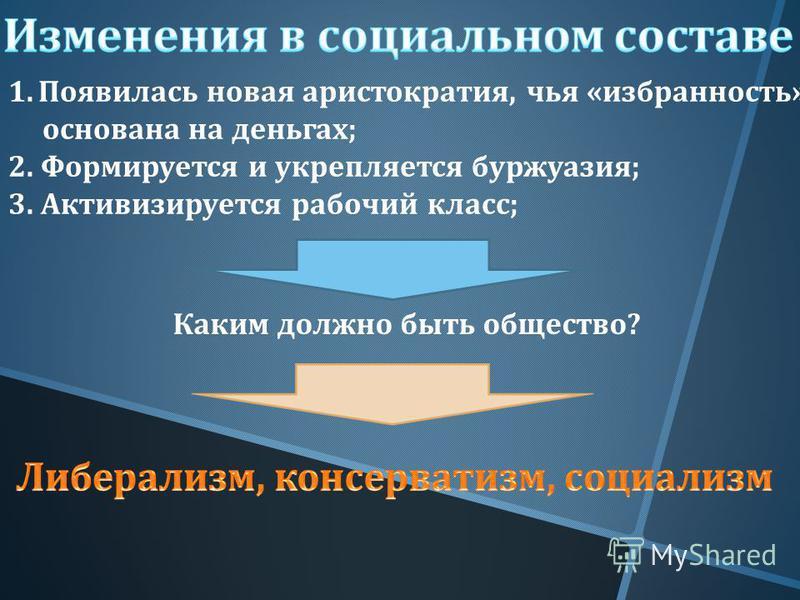 1. Появилась новая аристократия, чья « избранность » основана на деньгах ; 2. Формируется и укрепляется буржуазия ; 3. Активизируется рабочий класс ; Каким должно быть общество ?