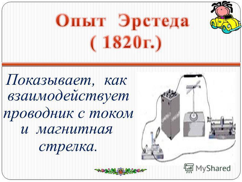 Показывает, как взаимодействует проводник с током и магнитная стрелка.