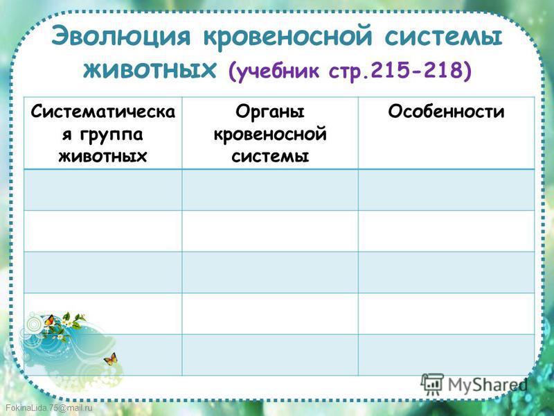 FokinaLida.75@mail.ru Эволюция кровеносной системы животных (учебник стр.215-218) Систематическа я группа животных Органы кровеносной системы Особенности