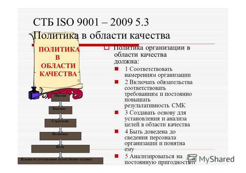 СТБ ISO 9001 – 2009 5.3 Политика в области качества Политика организации в области качества должна: 1 Соответствовать намерениям организации 2 Включать обязательства соответствовать требованиям и постоянно повышать результативность СМК 3 Создавать ос